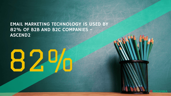 Email marketing technology - used by 82% of B2B and B2C companies