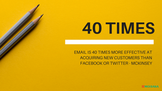 Email is 40 times more effective at acquiring new customers than Facebook or Twitter